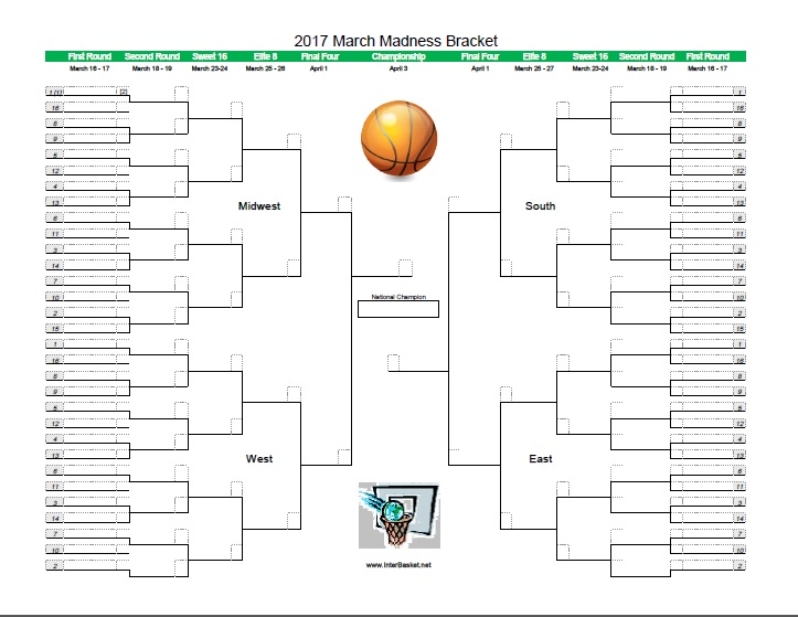2017 NCAA Tournament Bracket - The Center News